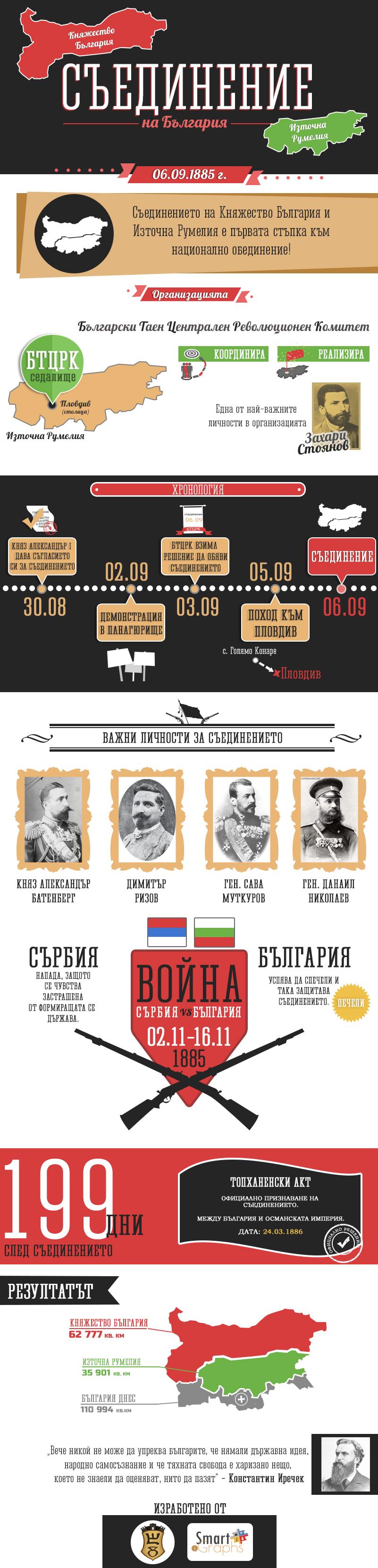 suedinenie-infographic