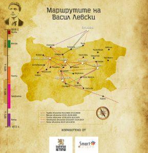 Обиколките на Левски
